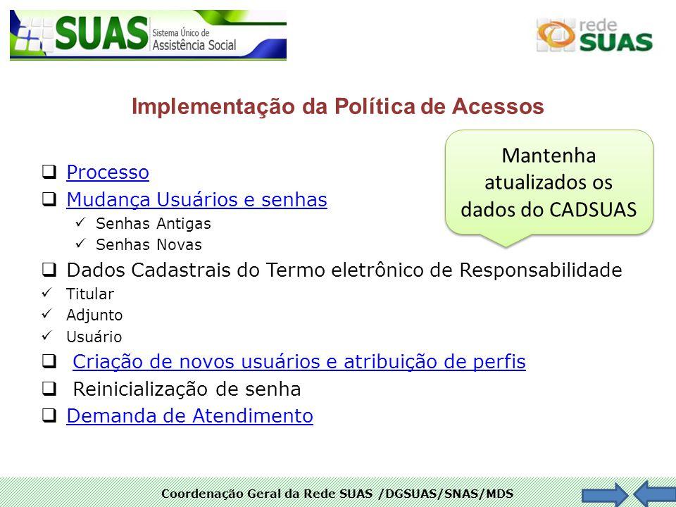 Coordenação Geral da Rede SUAS /DGSUAS/SNAS/MDS Implementação da Política de Acessos Processo Mudança Usuários e senhas Mudança Usuários e senhas Senh