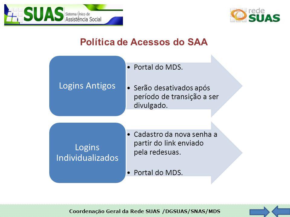 Coordenação Geral da Rede SUAS /DGSUAS/SNAS/MDS Política de Acessos do SAA Portal do MDS. Serão desativados após período de transição a ser divulgado.