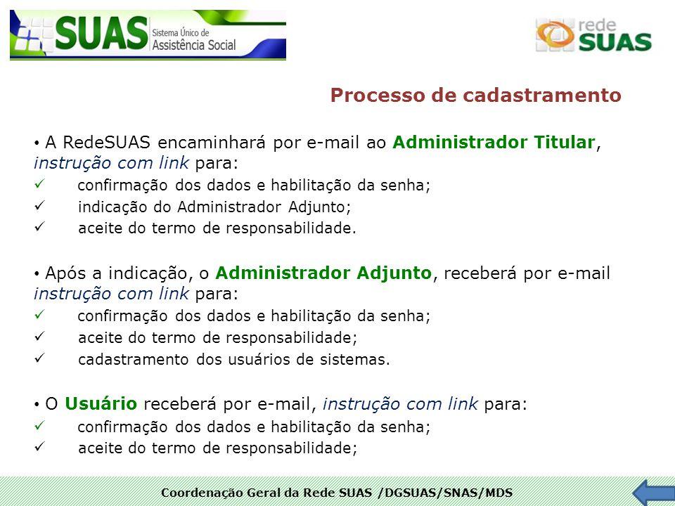 Coordenação Geral da Rede SUAS /DGSUAS/SNAS/MDS A RedeSUAS encaminhará por e-mail ao Administrador Titular, instrução com link para: confirmação dos d