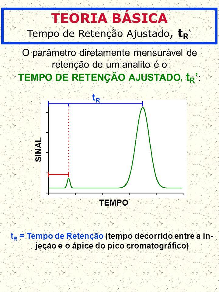 TEORIA BÁSICA Tempo de Retenção Ajustado, t R tRtR TEMPO SINAL t R = Tempo de Retenção (tempo decorrido entre a in- jeção e o ápice do pico cromatográ