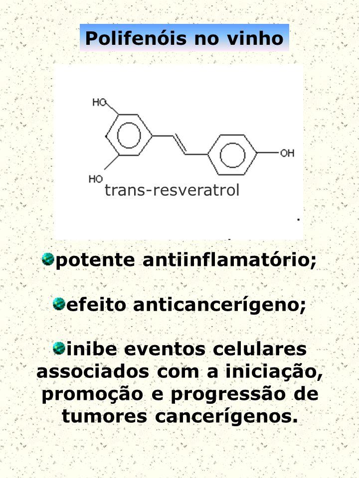 Polifenóis no vinho potente antiinflamatório; efeito anticancerígeno; inibe eventos celulares associados com a iniciação, promoção e progressão de tum