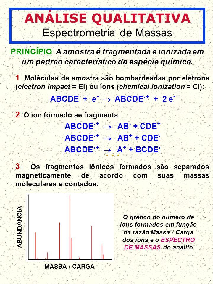 ANÁLISE QUALITATIVA Espectrometria de Massas PRINCÍPIO A amostra é fragmentada e ionizada em um padrão característico da espécie química. 1 Moléculas