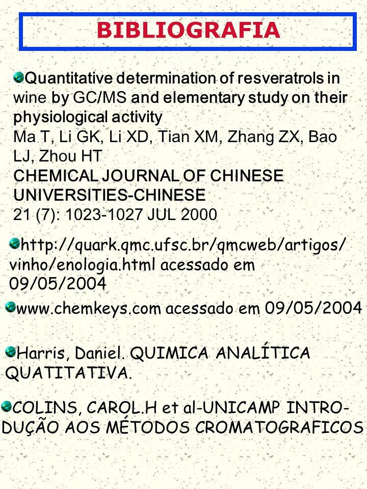 BIBLIOGRAFIA http://quark.qmc.ufsc.br/qmcweb/artigos/ vinho/enologia.html acessado em 09/05/2004 www.chemkeys.com acessado em 09/05/2004 Quantitative