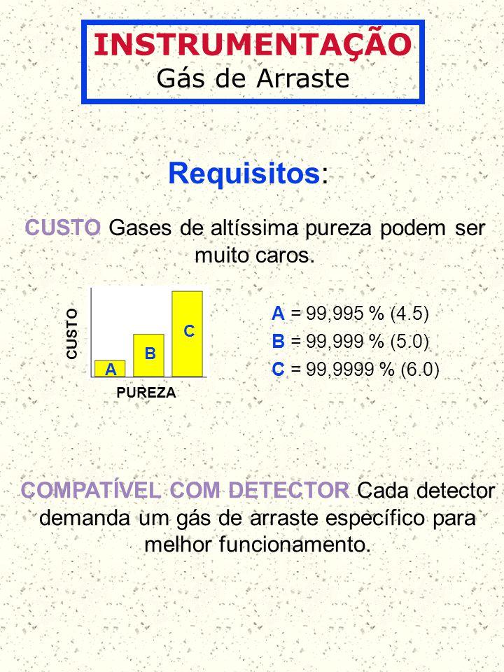 INSTRUMENTAÇÃO Gás de Arraste Requisitos: CUSTO Gases de altíssima pureza podem ser muito caros. COMPATÍVEL COM DETECTOR Cada detector demanda um gás