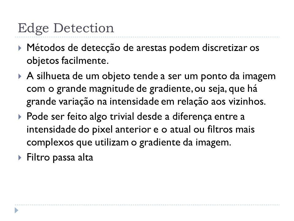 Edge Detection Métodos de detecção de arestas podem discretizar os objetos facilmente. A silhueta de um objeto tende a ser um ponto da imagem com o gr