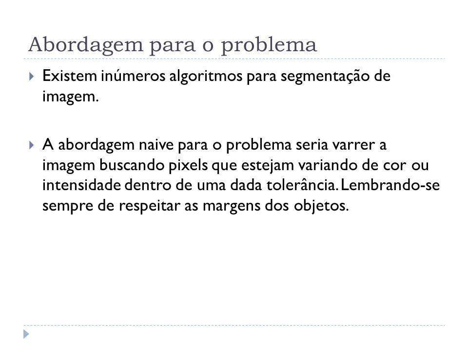 Abordagem para o problema Existem inúmeros algoritmos para segmentação de imagem. A abordagem naive para o problema seria varrer a imagem buscando pix