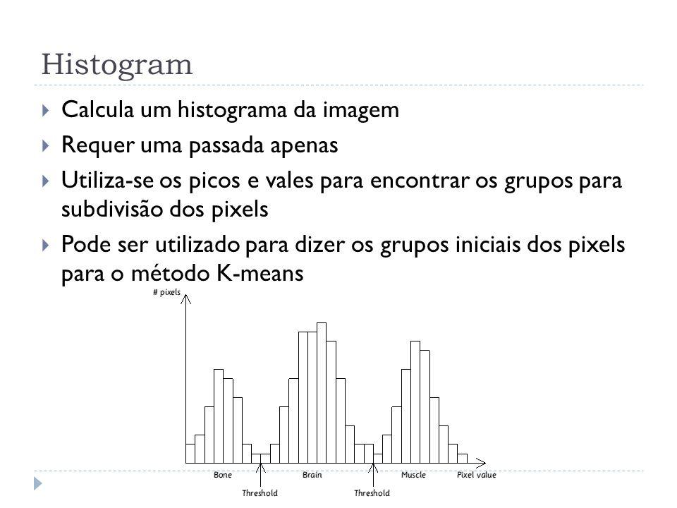 Histogram Calcula um histograma da imagem Requer uma passada apenas Utiliza-se os picos e vales para encontrar os grupos para subdivisão dos pixels Po