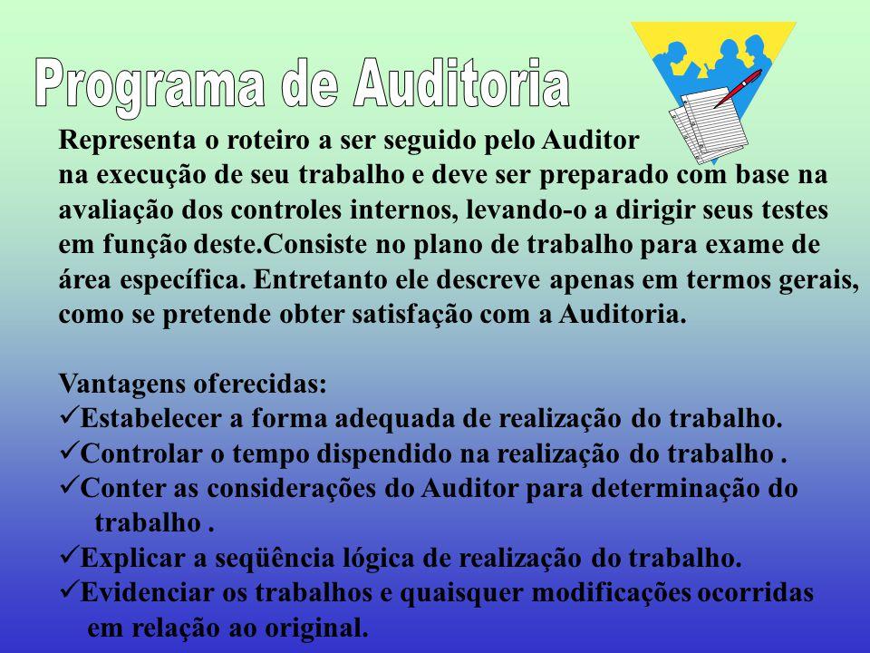 PROCEDIMENTOS DE AUDITORIA TESTES DE SUPERAVALIAÇÃO X TESTES DE SUBAVALIAÇÃO CONTAS ATIVAS CONTAS PASSIVAS CONTAS DE RESULTADO