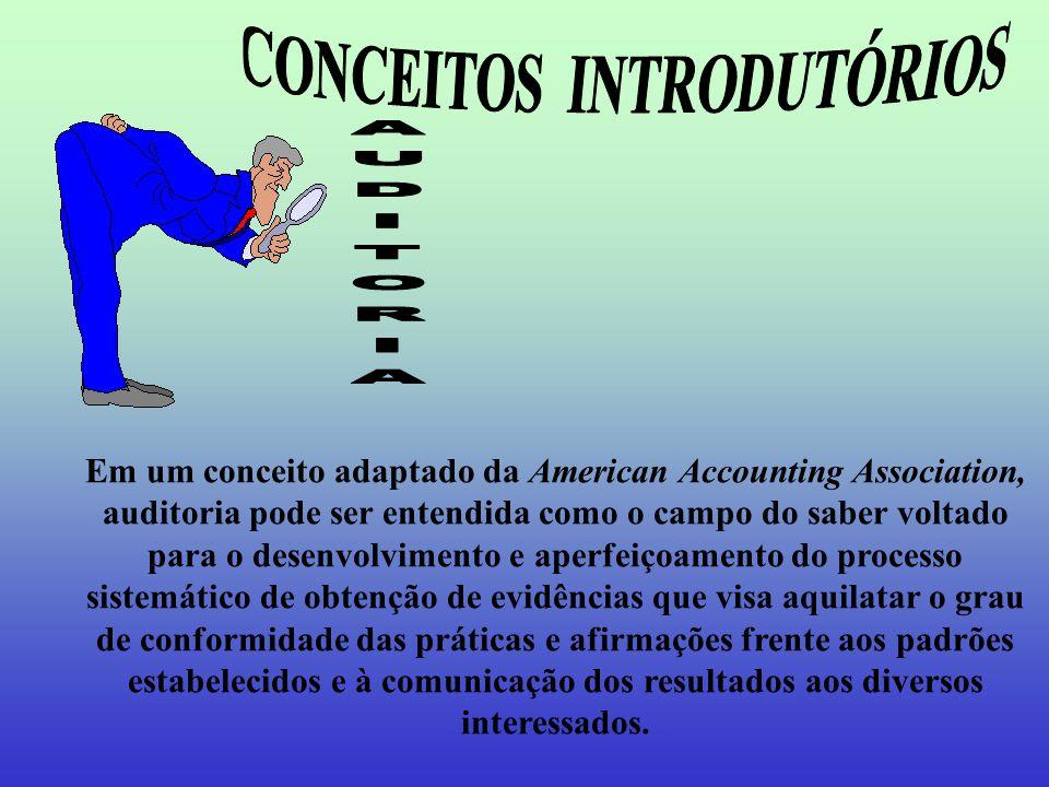 Questionários,Entrevistas, Leitura de Manuais, Fluxogramação Flagrantes ou Documentais Auditoria Analítica Risco Específico