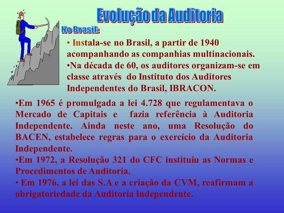Instala-se no Brasil, a partir de 1940 acompanhando as companhias multinacionais.