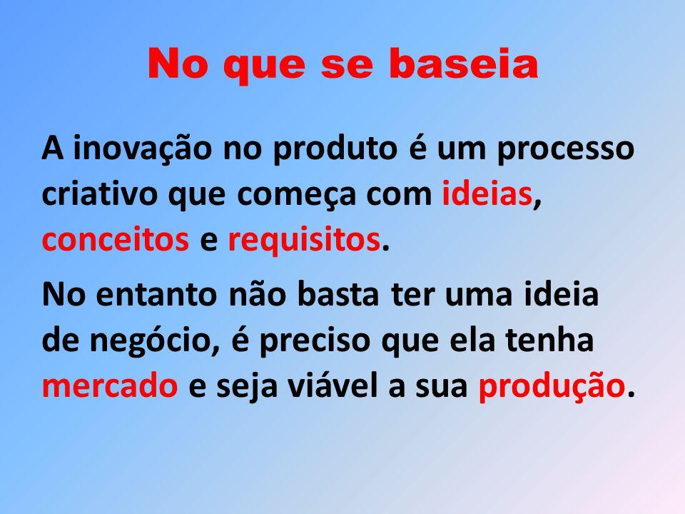 No que se baseia A inovação no produto é um processo criativo que começa com ideias, conceitos e requisitos. No entanto não basta ter uma ideia de neg