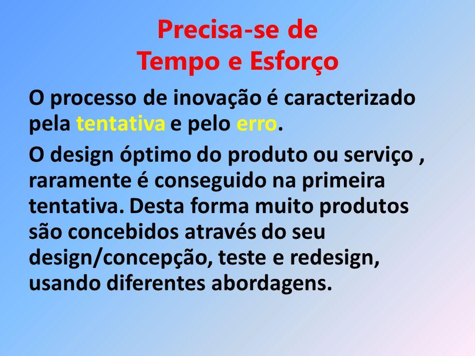 Precisa-se de Tempo e Esforço O processo de inovação é caracterizado pela tentativa e pelo erro. O design óptimo do produto ou serviço, raramente é co