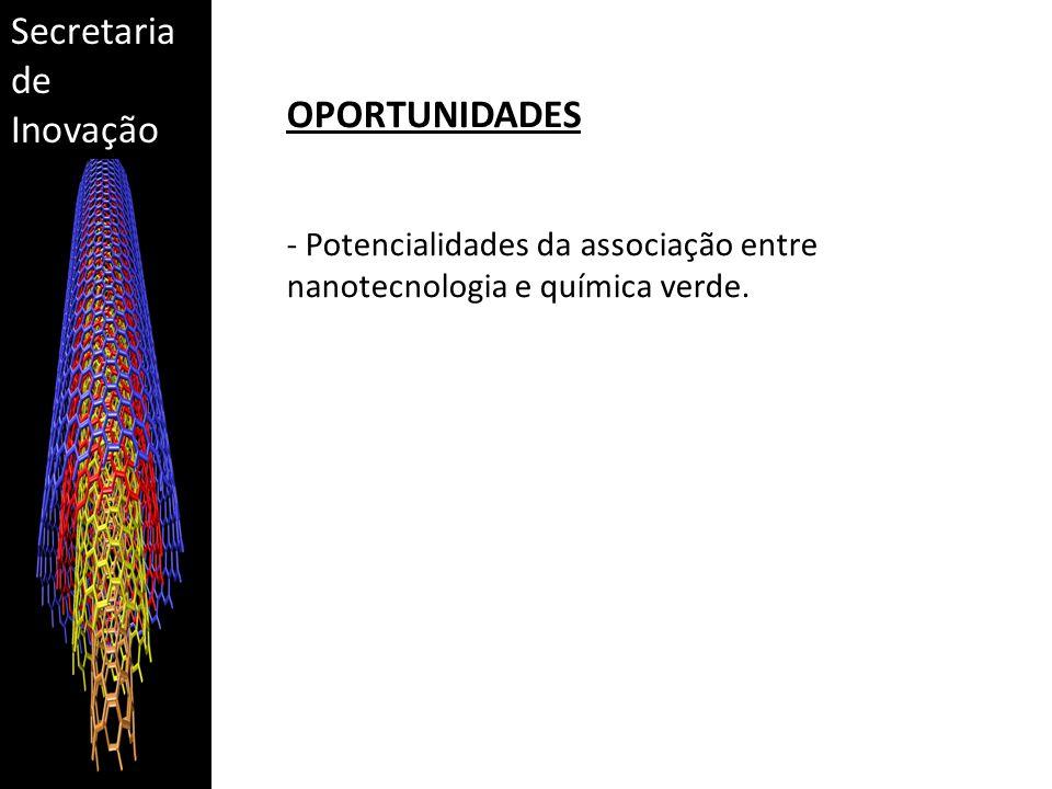 Secretaria de Inovação OPORTUNIDADES - Potencialidades da associação entre nanotecnologia e química verde.