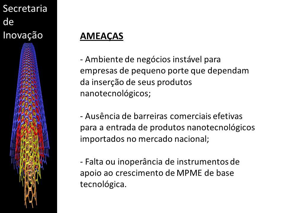 Secretaria de Inovação AMEAÇAS - Ambiente de negócios instável para empresas de pequeno porte que dependam da inserção de seus produtos nanotecnológicos; - Ausência de barreiras comerciais efetivas para a entrada de produtos nanotecnológicos importados no mercado nacional; - Falta ou inoperância de instrumentos de apoio ao crescimento de MPME de base tecnológica.