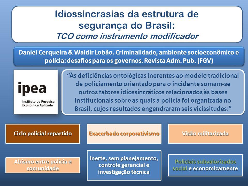 Idiossincrasias da estrutura de segurança do Brasil: TCO como instrumento modificador Daniel Cerqueira & Waldir Lobão. Criminalidade, ambiente socioec