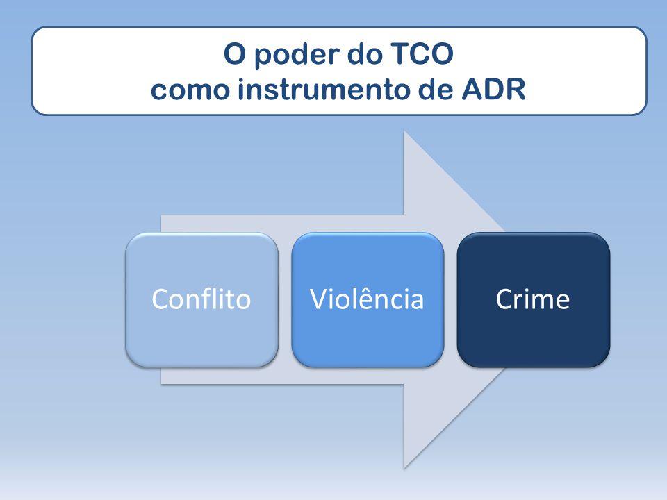 O poder do TCO como instrumento de ADR ConflitoViolênciaCrime