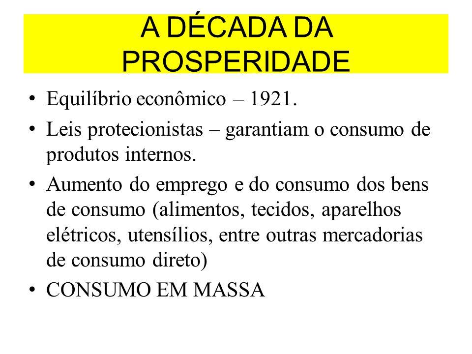 A DÉCADA DA PROSPERIDADE Equilíbrio econômico – 1921. Leis protecionistas – garantiam o consumo de produtos internos. Aumento do emprego e do consumo