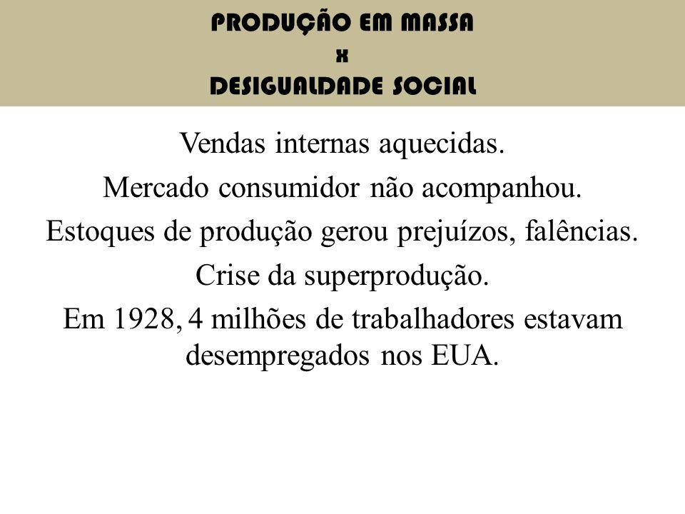 PRODUÇÃO EM MASSA x DESIGUALDADE SOCIAL Vendas internas aquecidas. Mercado consumidor não acompanhou. Estoques de produção gerou prejuízos, falências.