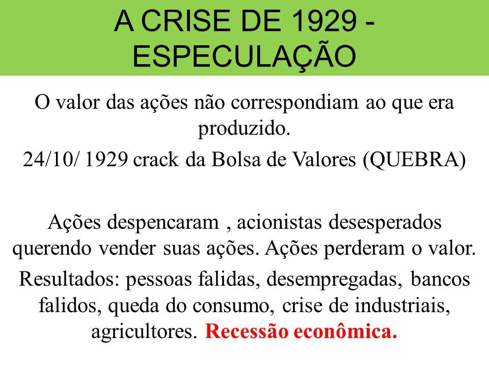 A CRISE DE 1929 - ESPECULAÇÃO O valor das ações não correspondiam ao que era produzido. 24/10/ 1929 crack da Bolsa de Valores (QUEBRA) Ações despencar
