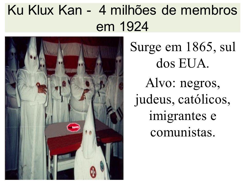 Ku Klux Kan - 4 milhões de membros em 1924 Surge em 1865, sul dos EUA. Alvo: negros, judeus, católicos, imigrantes e comunistas.