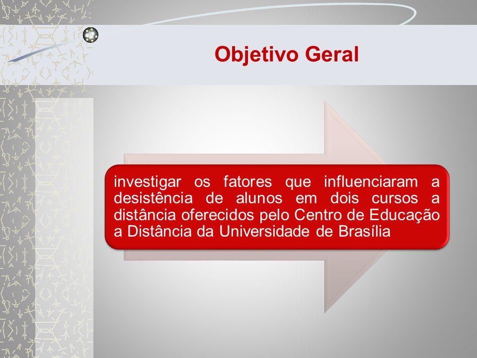 A Evasão na Educação a Distância A Educação a Distância, assim também como a presencial, enfrenta o problema de evasão de alunos.