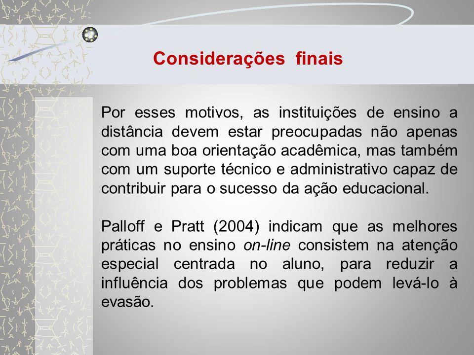 REFERÊNCIAS [1] Anuário Brasileiro Estatístico de Educação Aberta e a Distância (ABRAEAD).