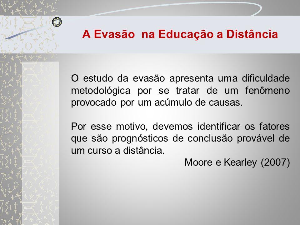 FatoresDescrição Intenção de concluir Os alunos expressam determinação para concluir um curso e que muitas vezes conseguem fazê-lo.