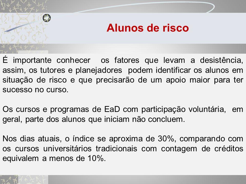 A pesquisa foi realizada no Centro de Educação a Distância (Cead) da Universidade de Brasília (UnB).