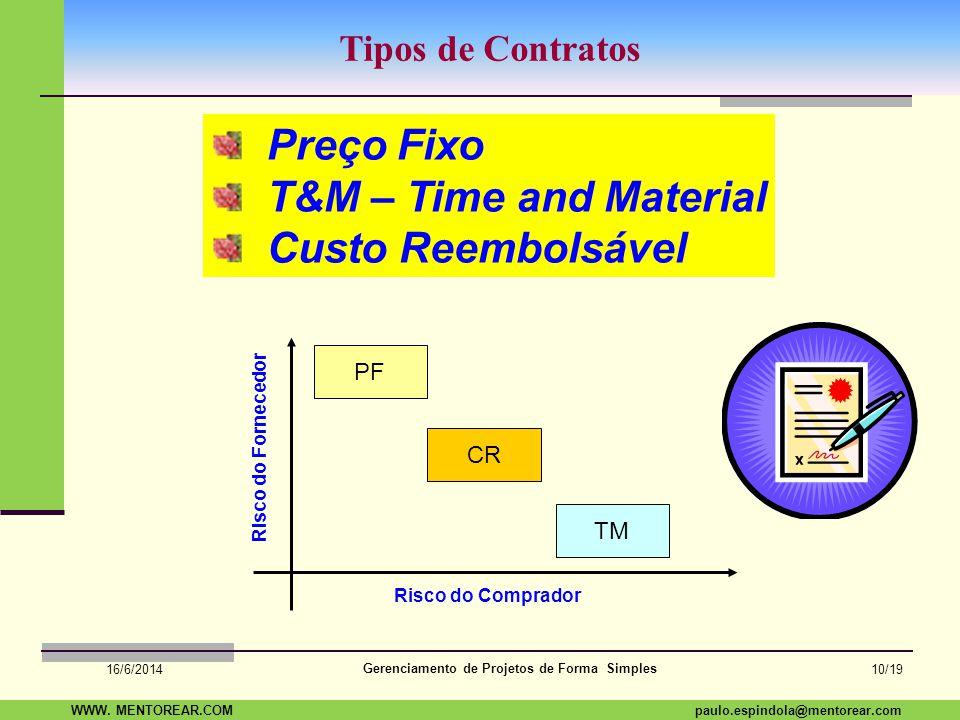 SAP Paulo Espindola 19 11 1960 paulo.espindola@mentorear.comWWW. MENTOREAR.COM Gerenciamento de Projetos de Forma Simples 16/6/2014 9/19 6 Macro-proce