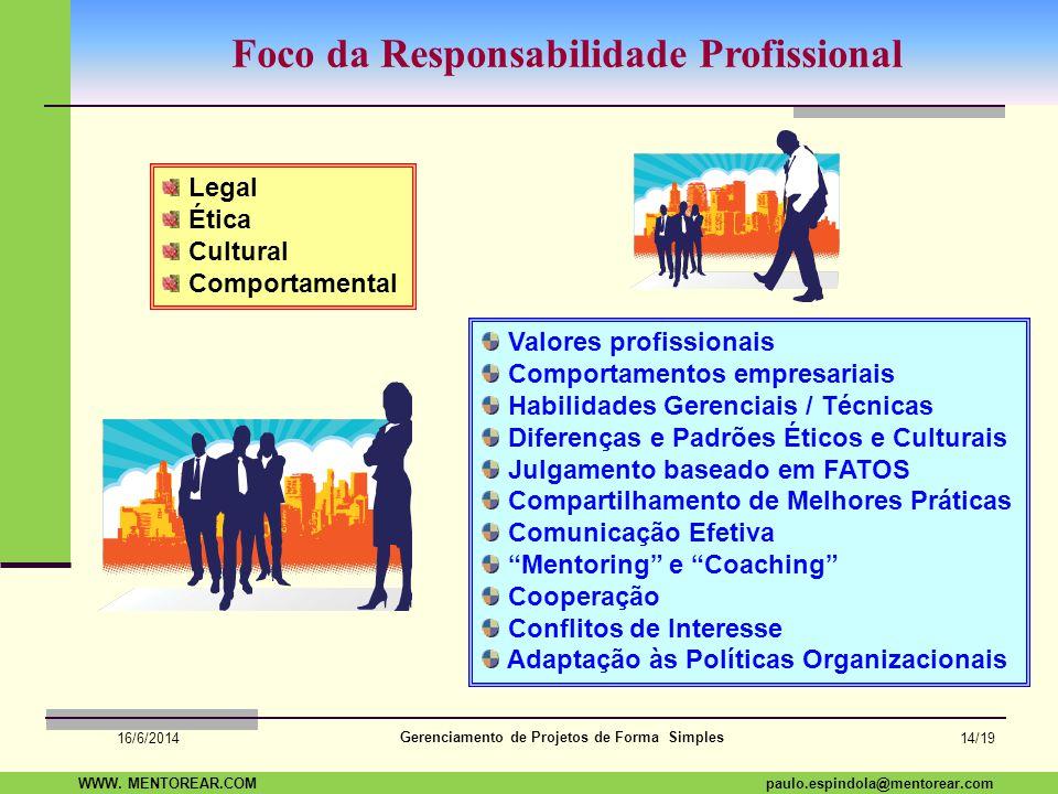 SAP Paulo Espindola 19 11 1960 paulo.espindola@mentorear.comWWW. MENTOREAR.COM Gerenciamento de Projetos de Forma Simples 16/6/2014 13/19 Responsabili
