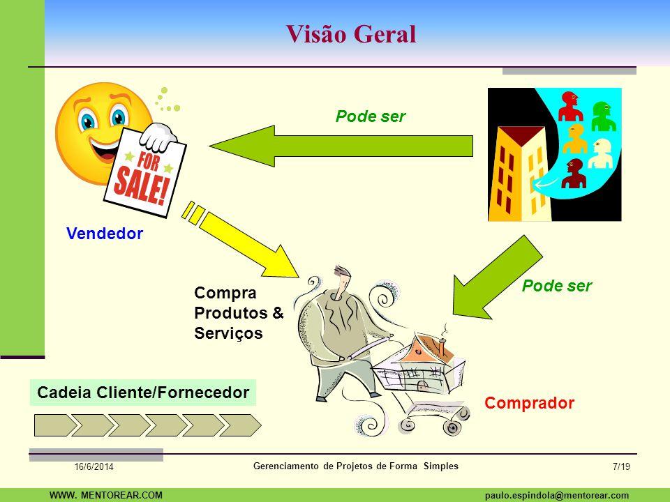 SAP Paulo Espindola 19 11 1960 paulo.espindola@mentorear.comWWW. MENTOREAR.COM Gerenciamento de Projetos de Forma Simples 16/6/2014 6/19 Plano de Gere