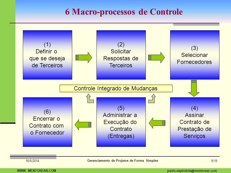 SAP Paulo Espindola 19 11 1960 paulo.espindola@mentorear.comWWW. MENTOREAR.COM Gerenciamento de Projetos de Forma Simples 16/6/2014 8/19 Decisão Fazer