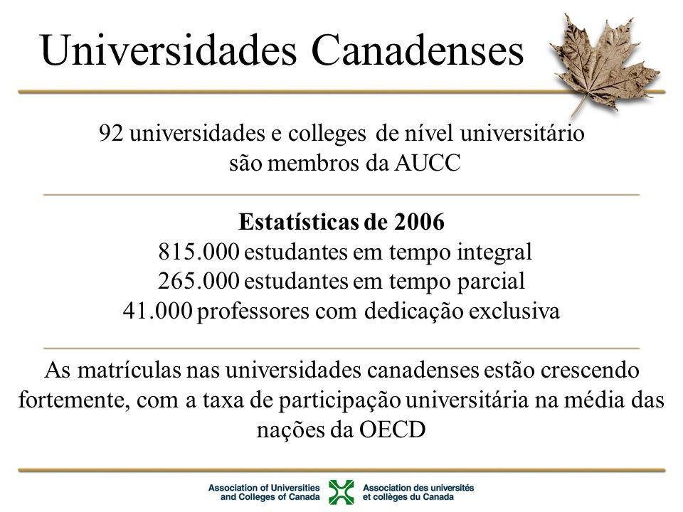 Universidades Canadenses 92 universidades e colleges de nível universitário são membros da AUCC Estatísticas de 2006 815.000 estudantes em tempo integral 265.000 estudantes em tempo parcial 41.000 professores com dedicação exclusiva As matrículas nas universidades canadenses estão crescendo fortemente, com a taxa de participação universitária na média das nações da OECD