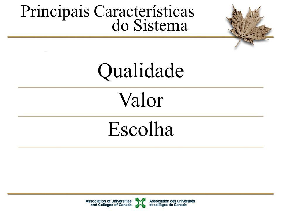 Principais Características do Sistema Qualidade Valor Escolha