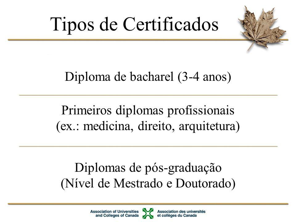 Tipos de Certificados Diploma de bacharel (3-4 anos) Primeiros diplomas profissionais (ex.: medicina, direito, arquitetura) Diplomas de pós-graduação (Nível de Mestrado e Doutorado)