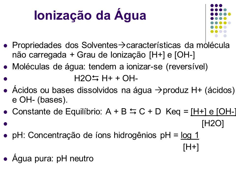 Ionização da Água Propriedades dos Solventes características da molécula não carregada + Grau de Ionização [H+] e [OH-] Moléculas de água: tendem a io