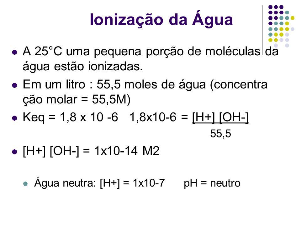 Ionização da Água A 25°C uma pequena porção de moléculas da água estão ionizadas. Em um litro : 55,5 moles de água (concentra ção molar = 55,5M) Keq =