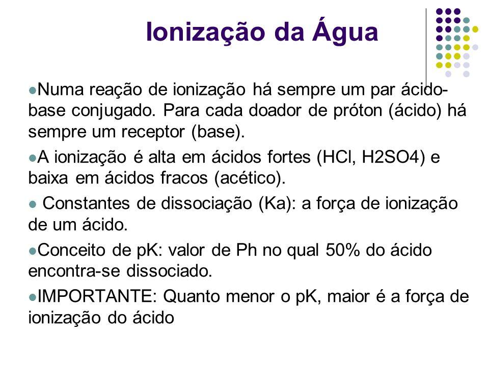 Ionização da Água Numa reação de ionização há sempre um par ácido- base conjugado. Para cada doador de próton (ácido) há sempre um receptor (base). A