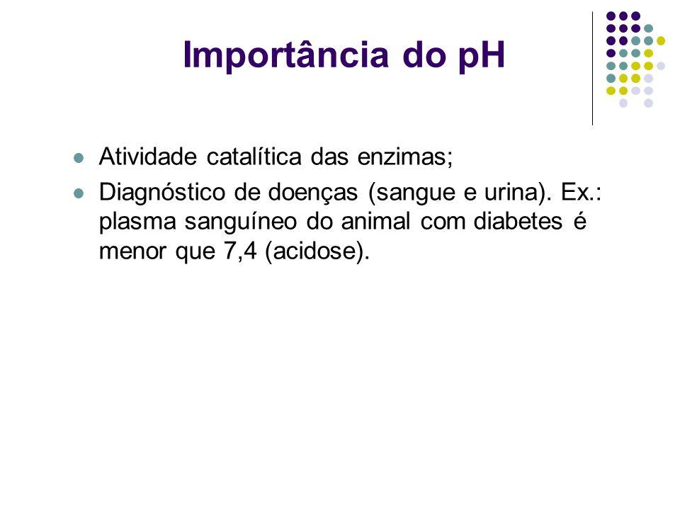 Importância do pH Atividade catalítica das enzimas; Diagnóstico de doenças (sangue e urina). Ex.: plasma sanguíneo do animal com diabetes é menor que