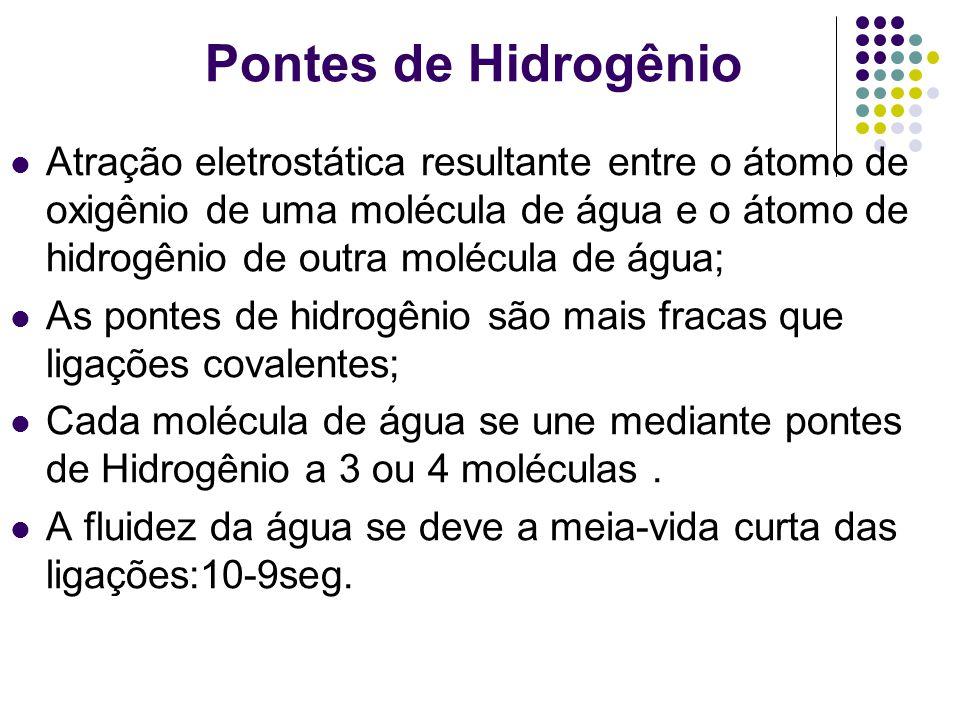 Pontes de Hidrogênio Atração eletrostática resultante entre o átomo de oxigênio de uma molécula de água e o átomo de hidrogênio de outra molécula de á