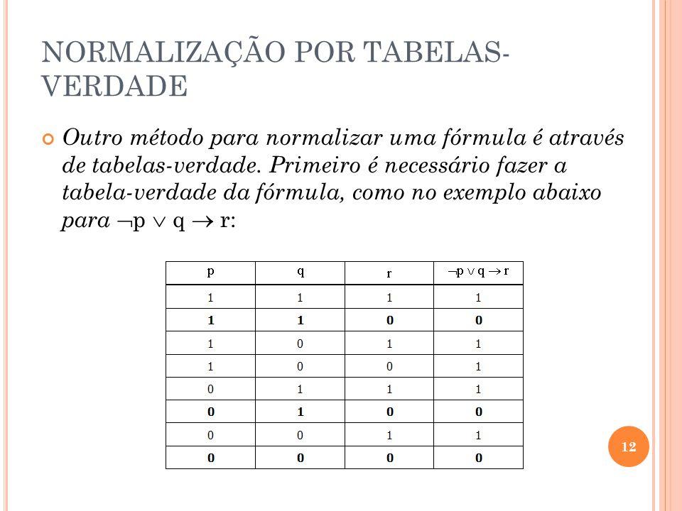 NORMALIZAÇÃO POR TABELAS- VERDADE Outro método para normalizar uma fórmula é através de tabelas-verdade. Primeiro é necessário fazer a tabela-verdade