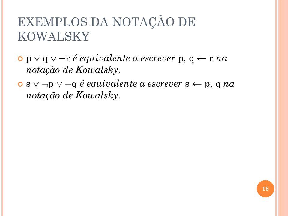 EXEMPLOS DA NOTAÇÃO DE KOWALSKY p q r é equivalente a escrever p, q r na notação de Kowalsky. s p q é equivalente a escrever s p, q na notação de Kowa