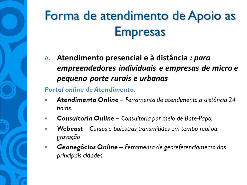 A. Atendimento presencial e à distância : para empreendedores individuais e empresas de micro e pequeno porte rurais e urbanas Portal online de Atendi
