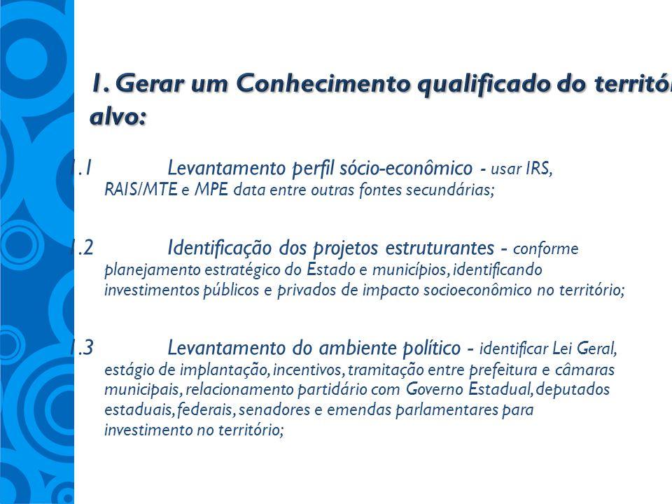 1.1Levantamento perfil sócio-econômico - usar IRS, RAIS/MTE e MPE data entre outras fontes secundárias; 1.2Identificação dos projetos estruturantes -