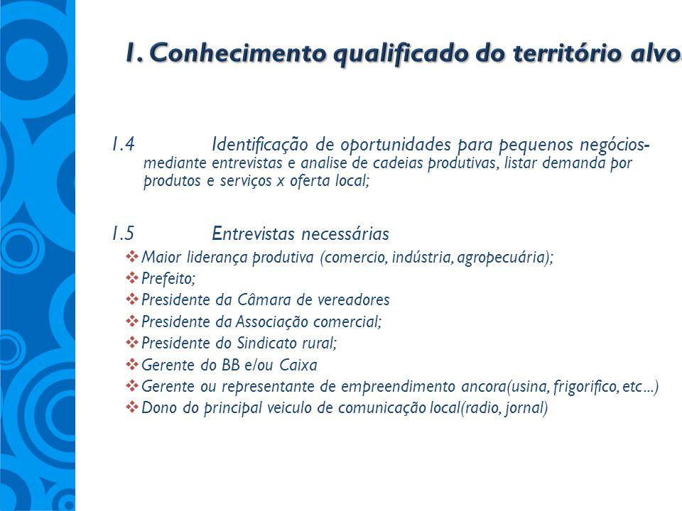 1.4Identificação de oportunidades para pequenos negócios- mediante entrevistas e analise de cadeias produtivas, listar demanda por produtos e serviços