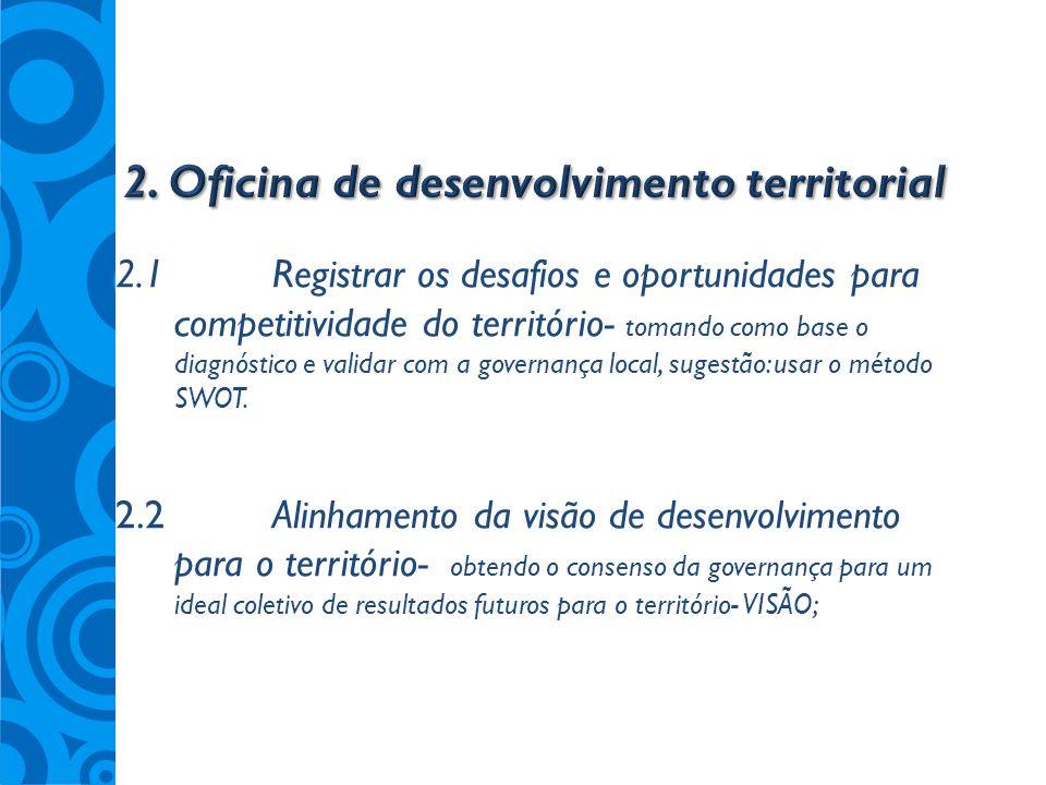 2.1Registrar os desafios e oportunidades para competitividade do território- tomando como base o diagnóstico e validar com a governança local, sugestã