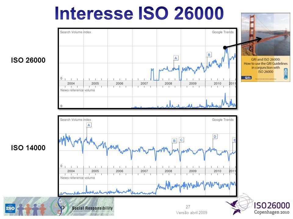 27 Versão abril 2009 ISO 14000 ISO 26000