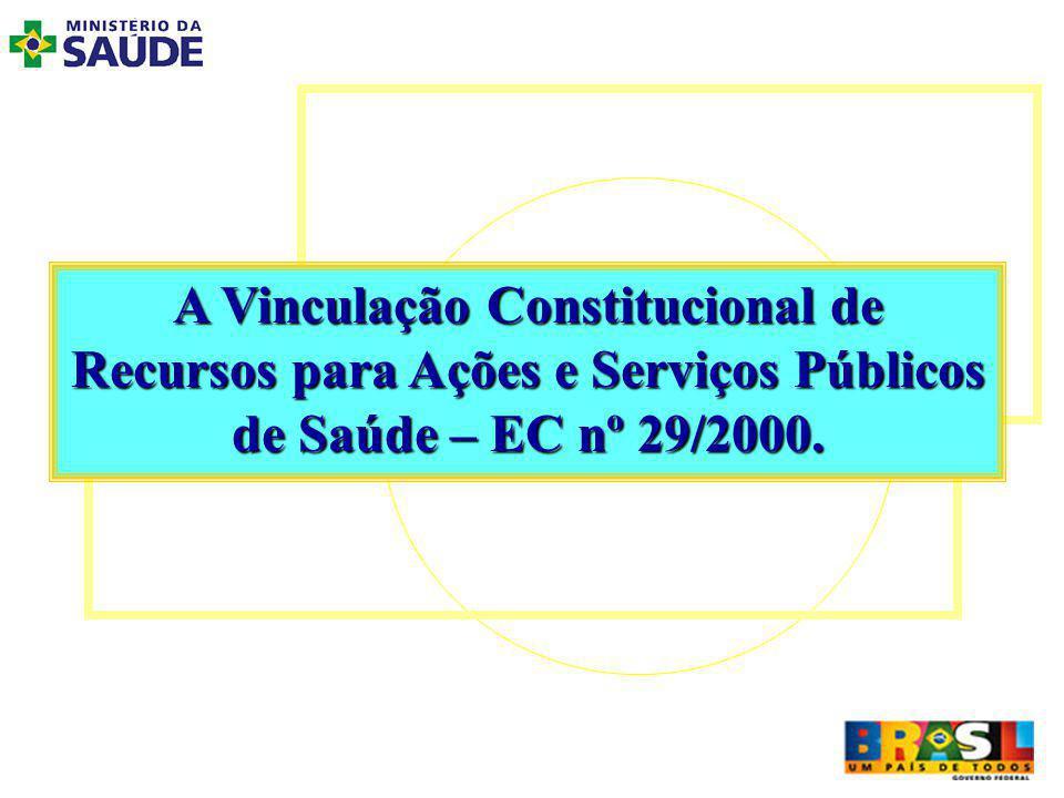 A Vinculação Constitucional de Recursos para Ações e Serviços Públicos de Saúde – EC nº 29/2000.