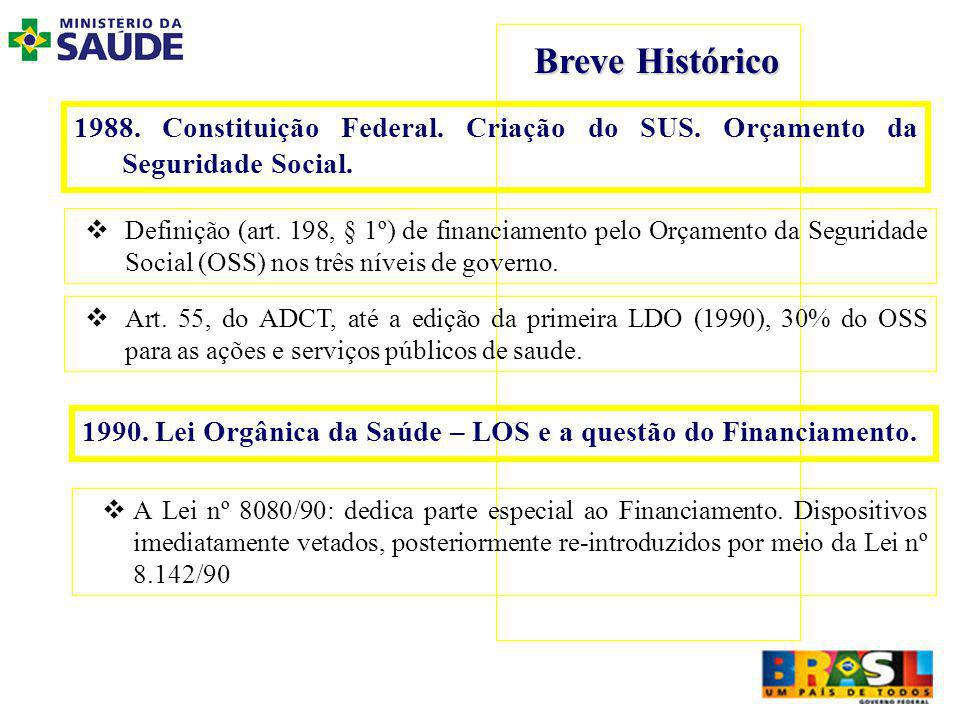 1991.Impacto do duplo descumprimento do art. 55 ADCT/CF na LDO/90 1992.