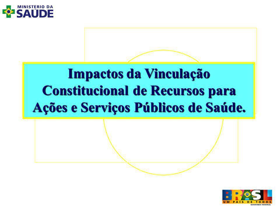 Acompanhamento da EC 29 BRASIL ano base 2000 - estados Fonte : SIOPS (balanços dos governos estaduais ) em 22/04/2004 abaixo de 7,0 % entre 7,01 % e 12 % acima de 12 %